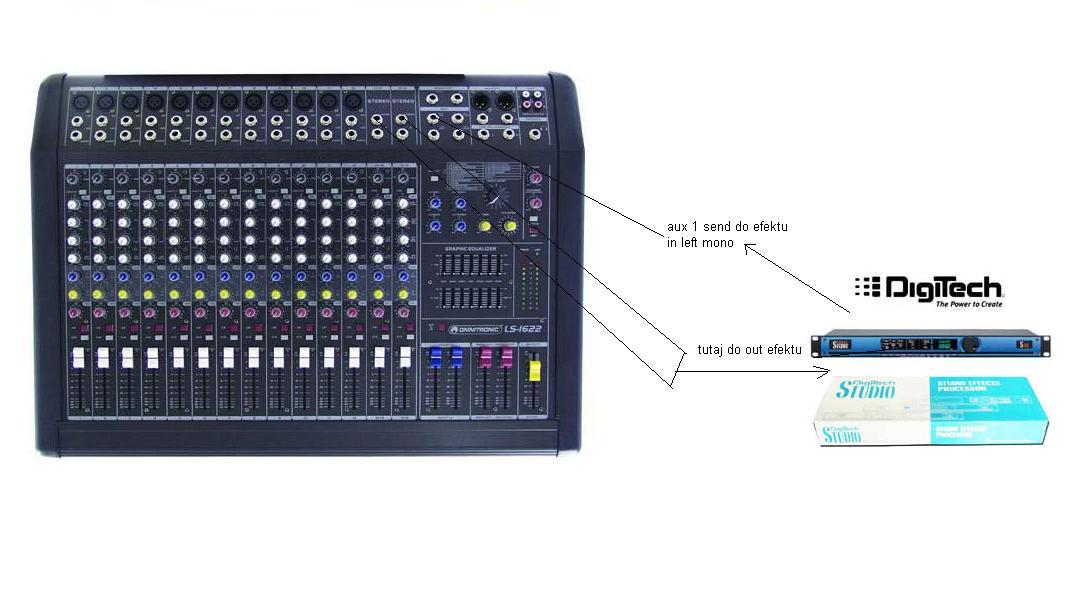 Digitech S100 vs Omnitronic LS-1622 Pod��czenie