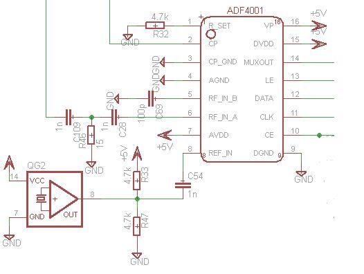 ADF4001 - Komunikacja z syntezerem