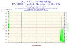 Asus R541U - Nowy laptop bardzo wolno działa