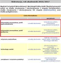 Informatyka politechnika śląska