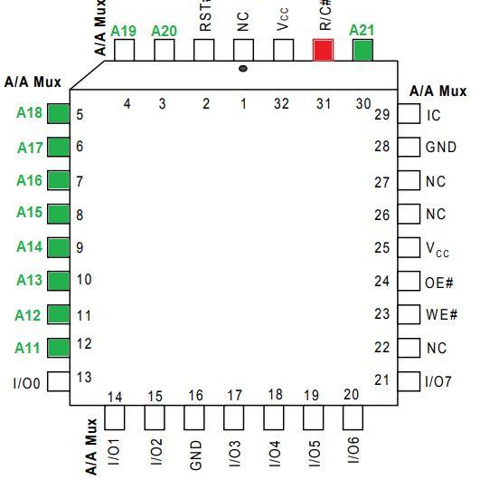 Różnica w adresowaniu dla AM29F040 vs PM49FL004