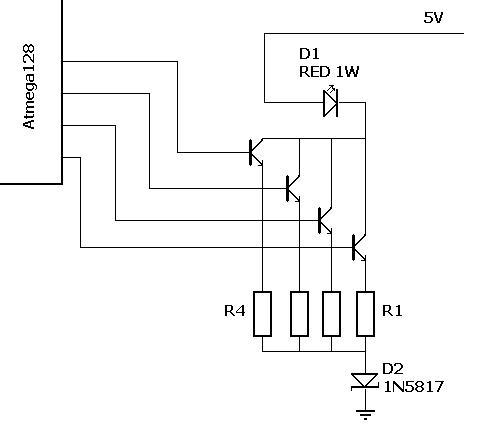 High power LED a regulacja jasności