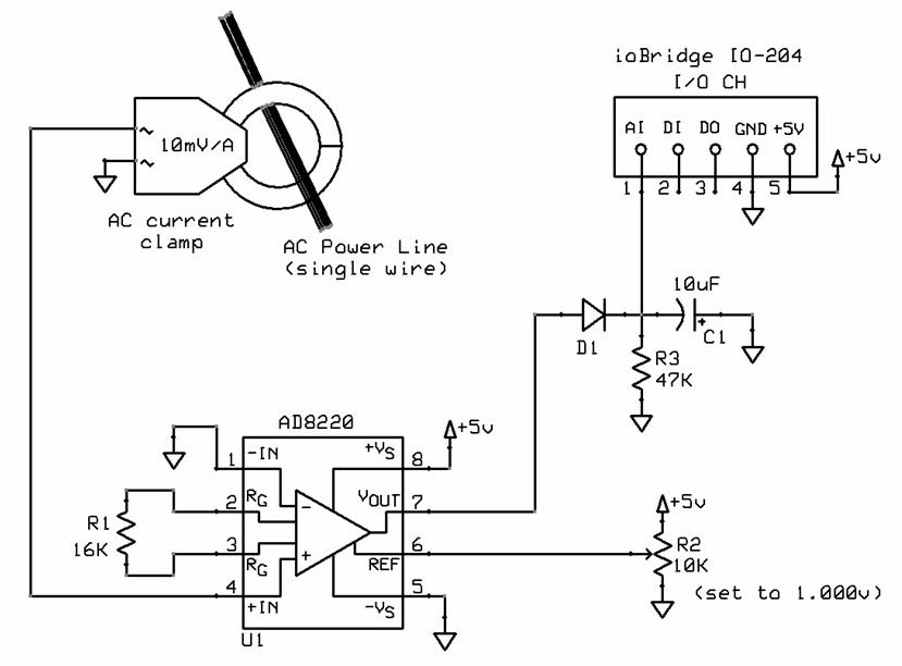 monitorowanie zu u017cycia energii przez internet