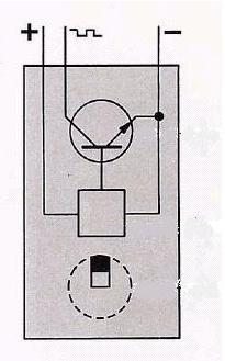 Jak działa impulsator w układzie pomiaru prędkości w VW?