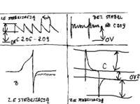 Przetwornica przeciwsobna dwutransformatorowa.