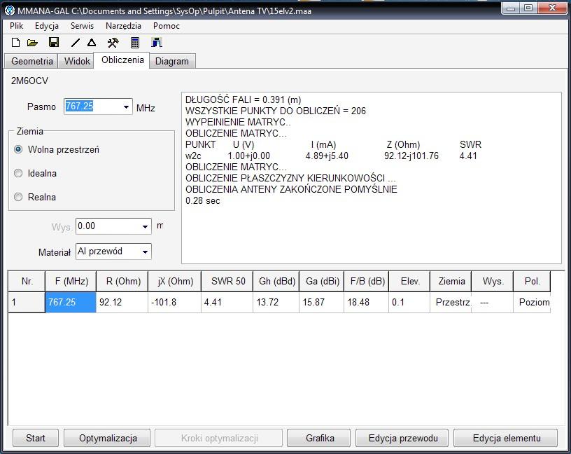 Antena Yaga na 767 MHZ - prosz� o sprawdzenie (MMANA-GAL)
