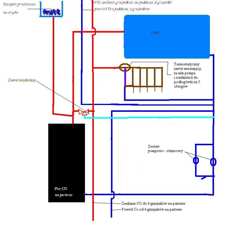 schemat, instalacje C.O., piec co, kot�ownia, instalacja pieca co, co, schemat