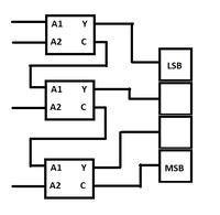 Verilog - Układ kombinacyjny - obsługa diód w zależności od stanu przycisków