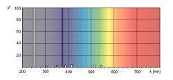 Naświetlarka UVC 8W 253,7nm