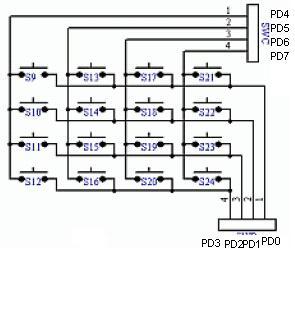 [Atmega16] [c] klawiatura marycowa 4x4