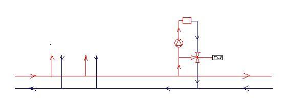 Pompa obiegowa Grundfos 32-55 , zatrzymuje na 1,2 biegu.