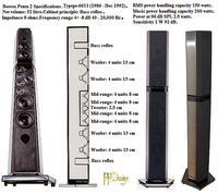 Gdzie kupić zawieszenie do głośnika 80mm?