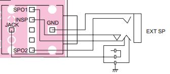 Jaki typ gniazda Jack 3,5 mm jest na tym schemacie [Icom IC-PCR100]?
