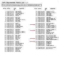 Wymiana pasków magnetofonu w wieży AIWA NSX-V720