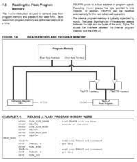 [PIC][C] Tablice w pamięci programu