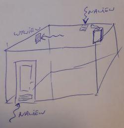 Gazowe przepływowe podgrzewacze wody -co to jest?