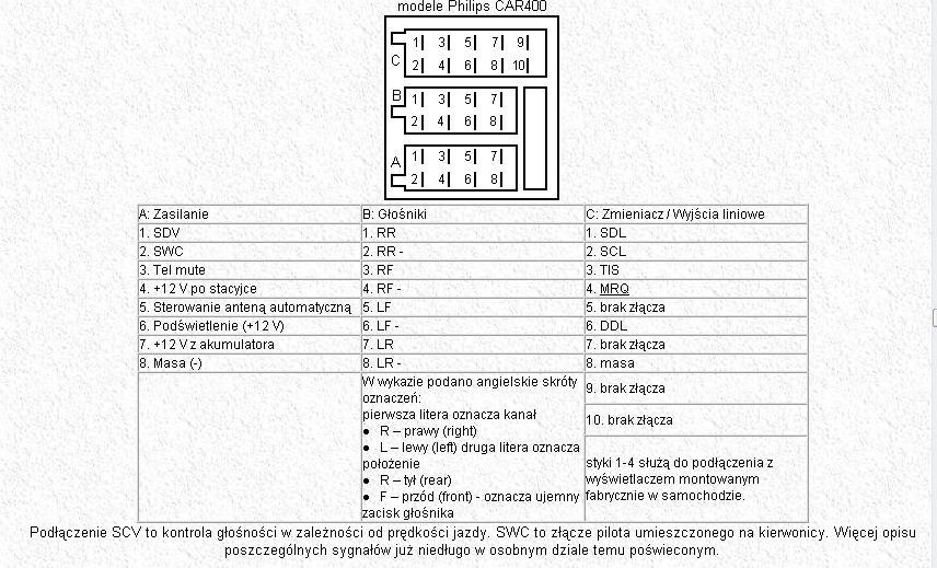 opel astra philips car 400 pod czenie radia do samochodu rh elektroda pl manual service philips car 400.pdf philips car 400 manual pdf