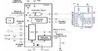 Detektor fazy na CD4046 w SPICE
