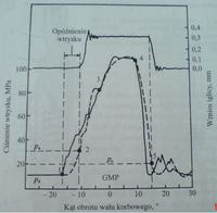 pompa wtryskowa vw passat b3 1.6 td+interculer