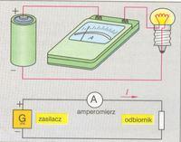 Akumulatory do wkrętarki - regeneracja.