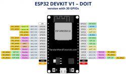 Bardzo prosta stacja pogodowa oparta o ESP32 i BME280