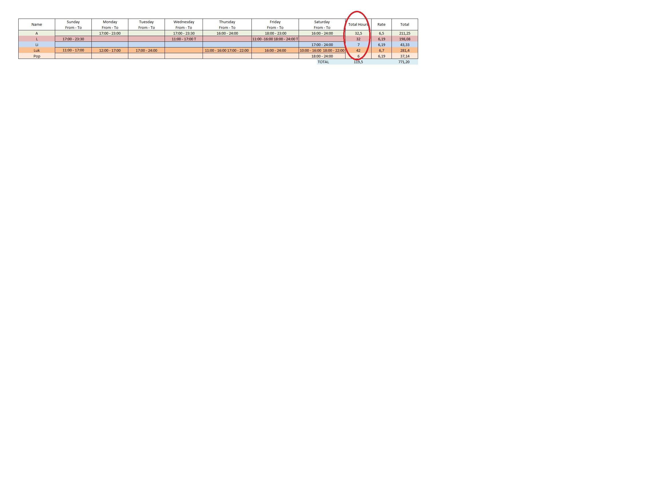 Excel - formu�a, ewidencja czasu pracy