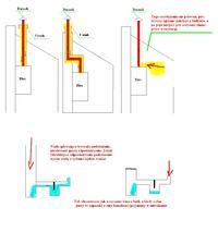 Centralne na strychu i ogrzewanie piętra niżej