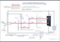 Re: Dziwny schemat.. rezonatora/generatora(?)..Co o tym myślicie ?