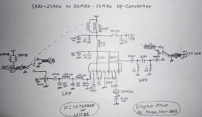 RTL-SDR - czyli odbiornik SDR z taniego tunera DVB-T na z��czu USB