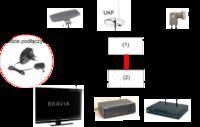 Konwerter TWIN + DVB-T + UKF