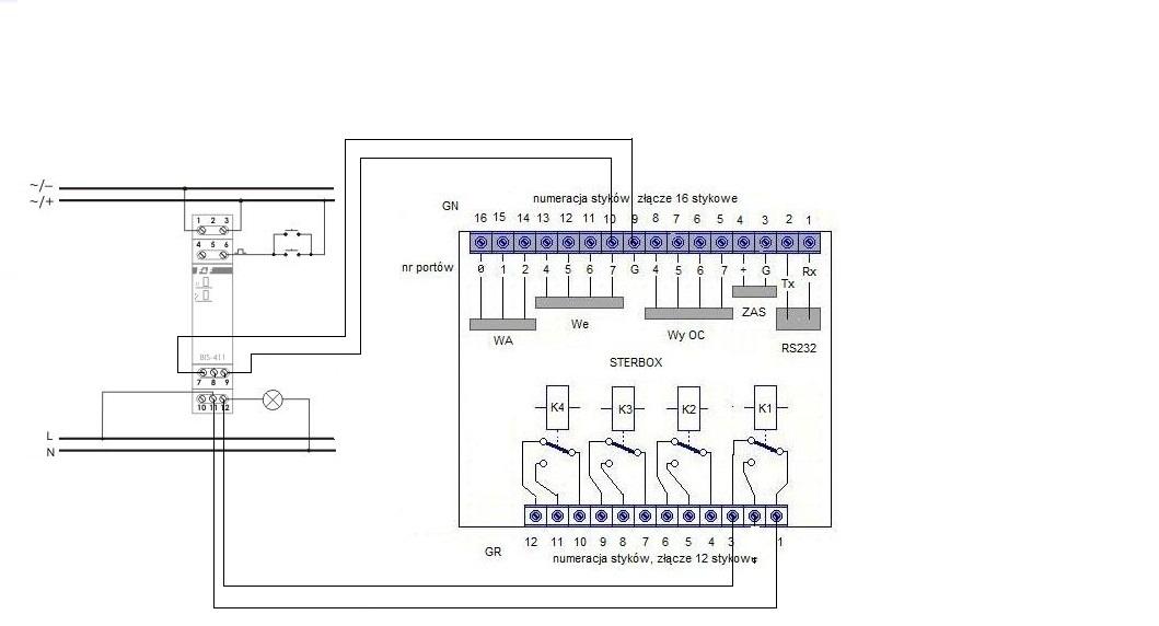 Sterbox - w projekcie Inteligentnego Mieszkania