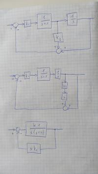 Obliczanie transmitancji operatorowej - przekształcenie schematu