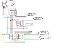 Sprawdzenie poprawno�ci schematu rozdzielnic