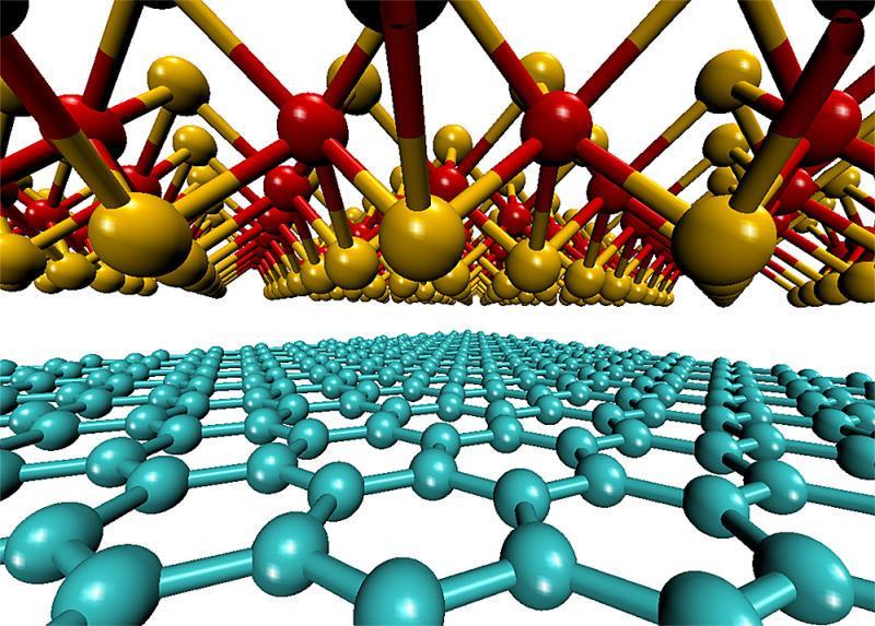 Naukowcy stworzyli ultra-cienkie i ultra-lekkie ogniwa s�oneczne