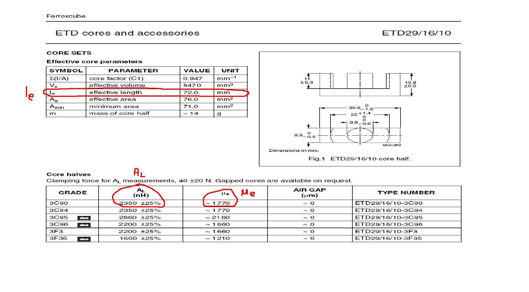 Jak wyliczy� ilo�� zwoi na volt na rdzeniu ETD29?