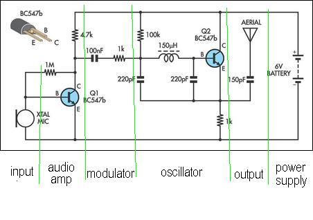 designing low level am transmitter on my own first time in life rh edaboard com