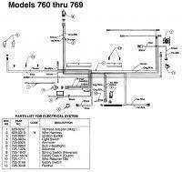 Kosiarka Yard Man 7155 - Brak ładowania w kosiarce traktorku