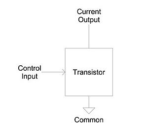 Rzadko zadawane pytania: jaki wybra� tranzystor?