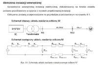 Obliczanie impedancji przewodu i pr�du zwarcia