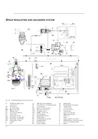 Sprężarka śrubowa TAMROTOR E12G