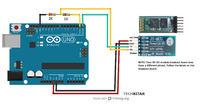 [Leonardo/HC-06] - Bluetooth si� ��czy ale nie wyst�puje wymiana danych