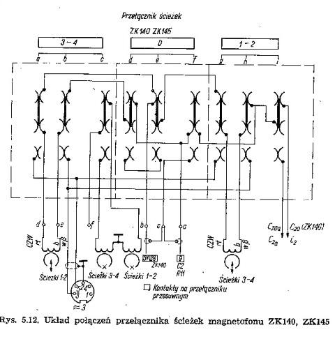 ZK145 - naprawa i konserwacja