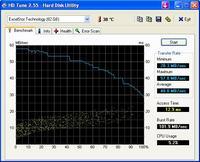 Rośnie użycie procesora podczas poruszania myszki.