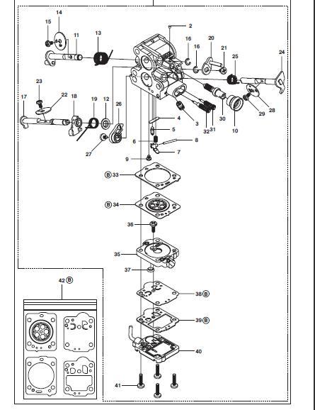 Husqwarna 240e - Brak mocy, dusi si� po dodaniu gazu