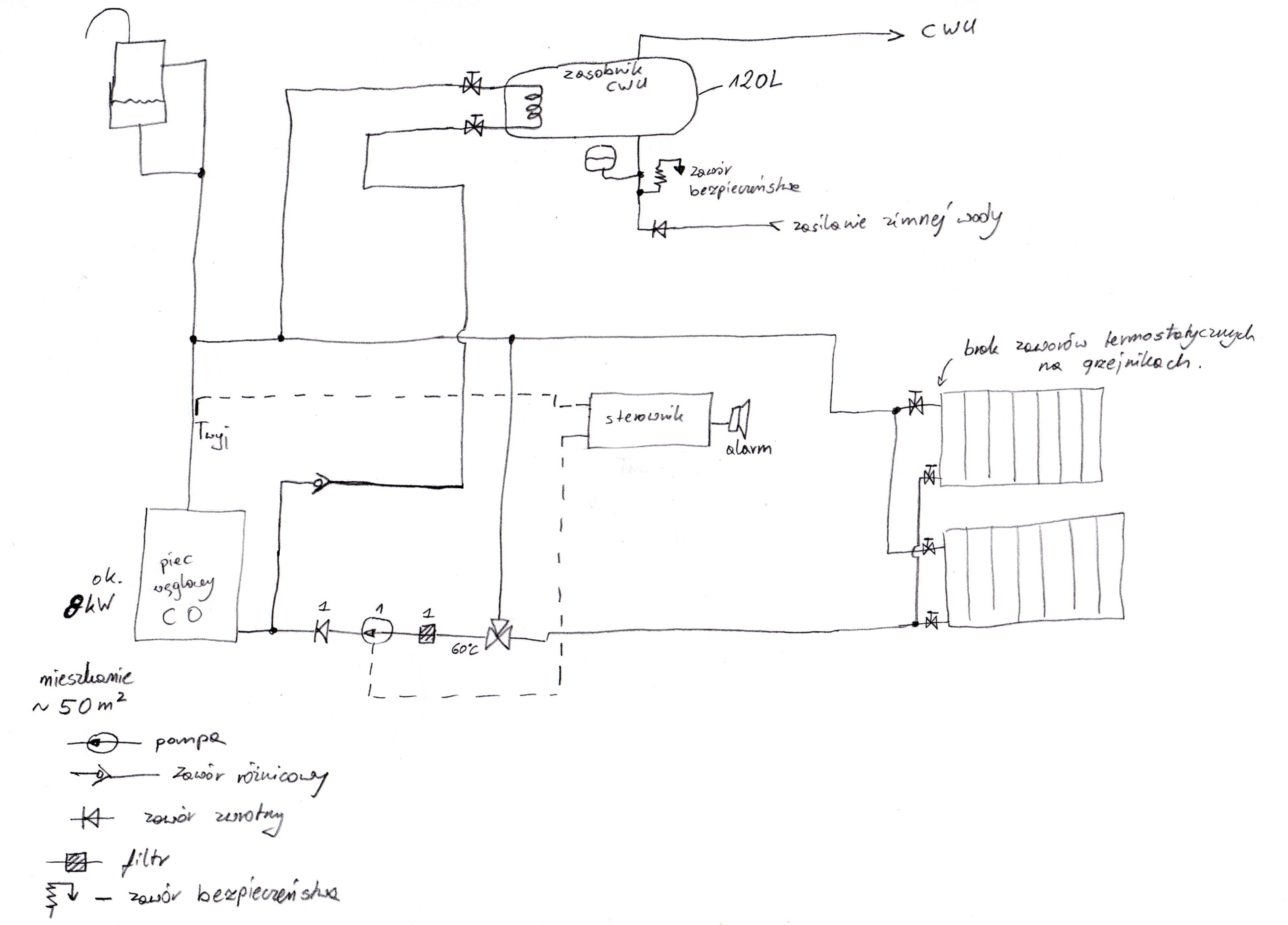 Sprawdzenie ukladu co + cwu (dwa zawory trojdrozne termostatyczne)