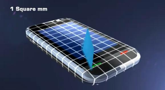 Miniaturowa mysz Micropointing 1x1mm zrewolucjonizuje urz�dzenia przeno�ne