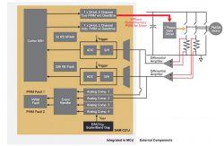 Nowe mikrokontrolery do sterowania silnikami