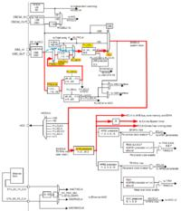 [STM32F107][RCC Conf] RCC_CFGR2