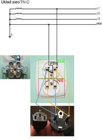 Instalacja TN-C zerowanie - Gniazdo zasilające z bolcem dwukanałowe