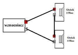 Głośniki 4Ohm - Połączenie szerogowo-równoległe.